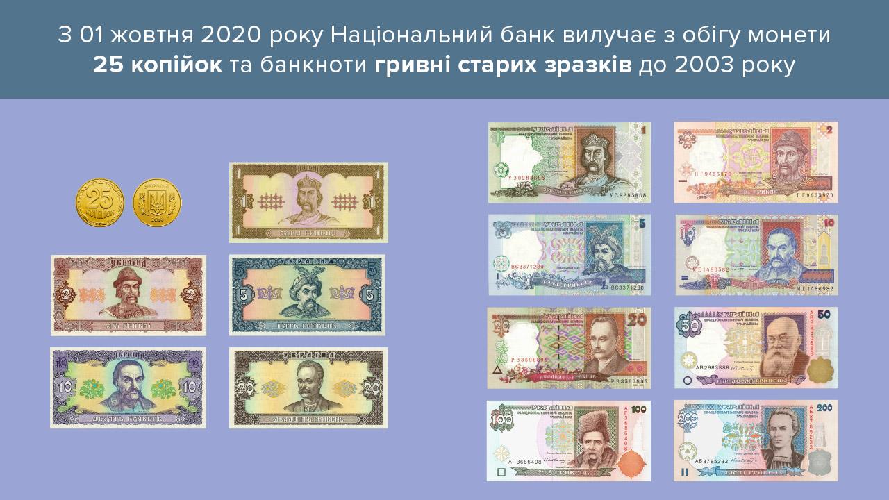 https://bank.gov.ua/admin_uploads/article/Banner_25_kop_2020-09-30.jpg?v=4