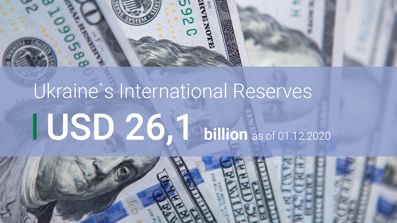 International Reserves at USD 26.1 billion in November
