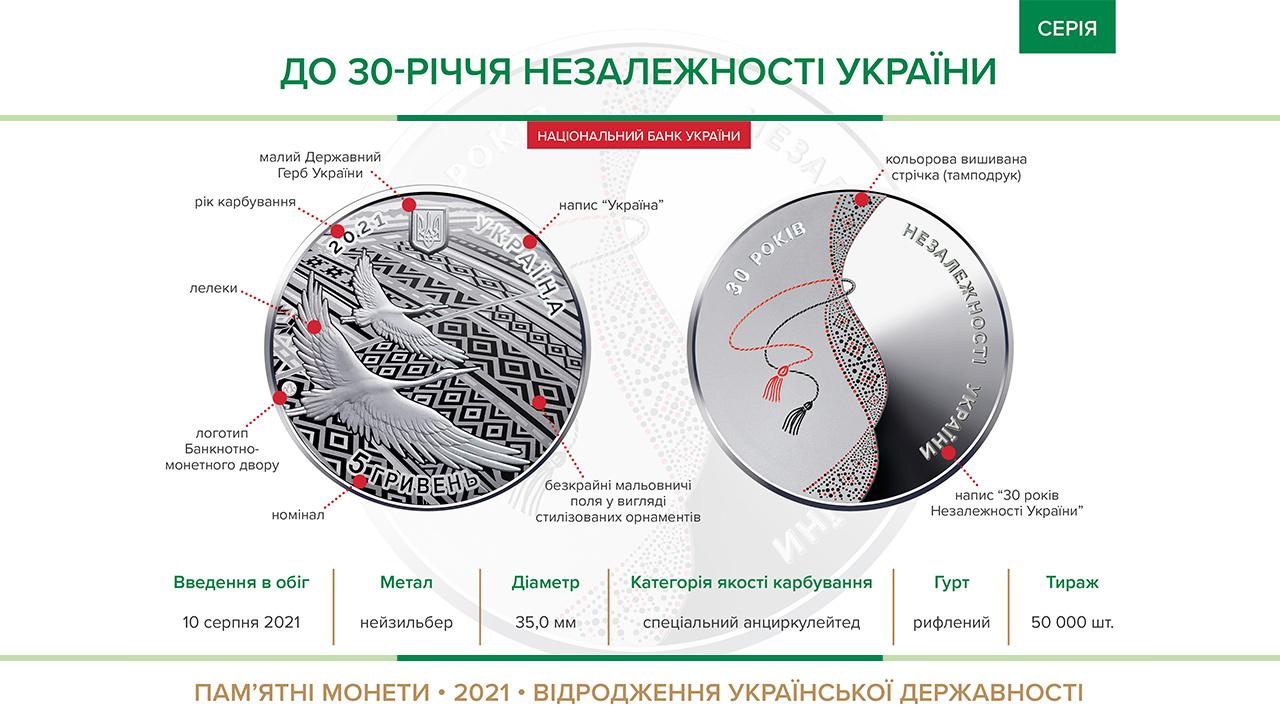 """Пам'ятна монета """"До 30-річчя незалежності України"""" номіналом 5 грн вводиться в обіг з 10 серпня 2021 року"""