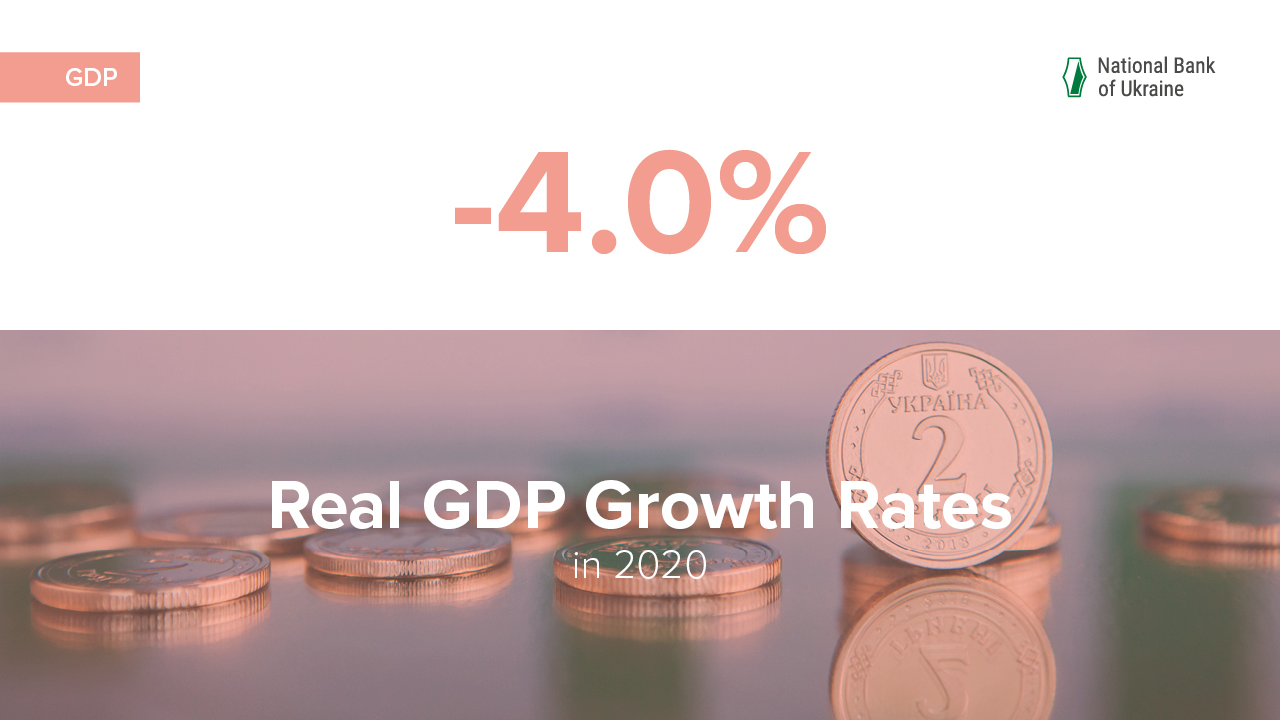 NBU Comment on Change in Real GDP in 2020